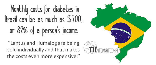 Exorbitant Diabetes Costs Must be Addressed