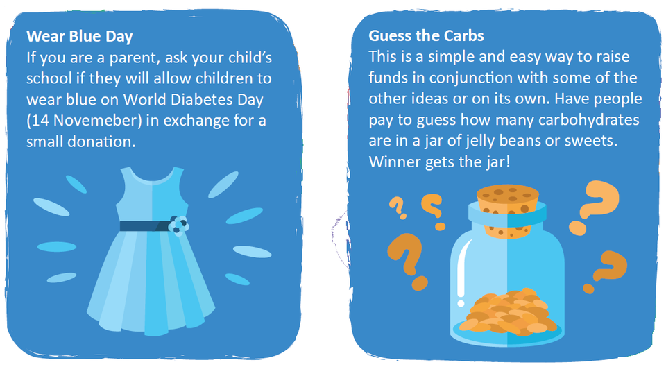 Wear Blue Day: Ask your children's school to wear blue on World Diabetes Day in exchange for small donations. Guess the Carbs: Have people pay to guess how many carbs are in a jar of jelly beans.